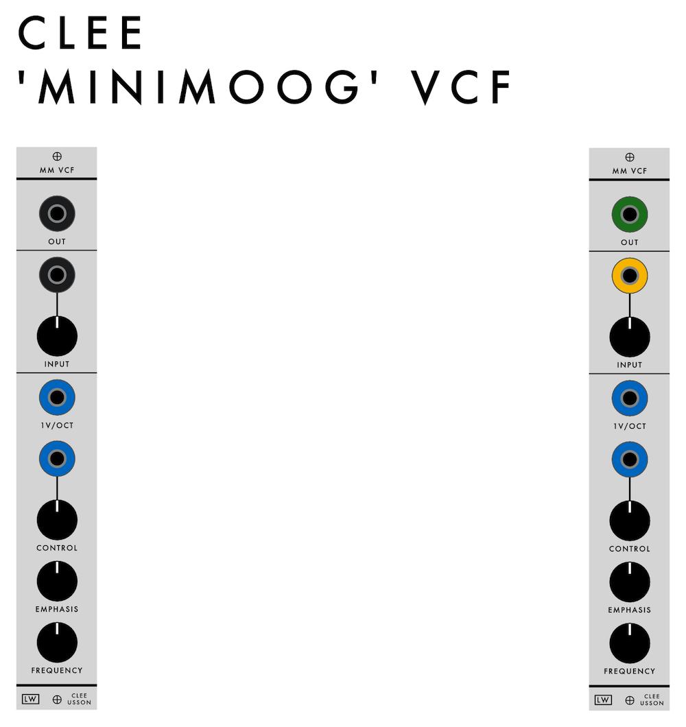 CLEE MMVCF FI